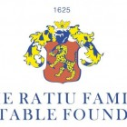 RATIU Family Foundation